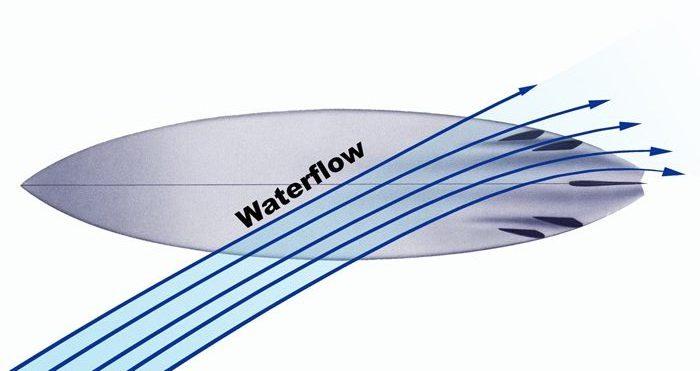 water-flow2